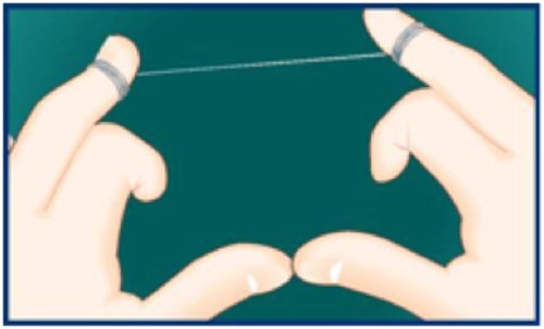 How to floss your teeth, Worcester MA Dentists